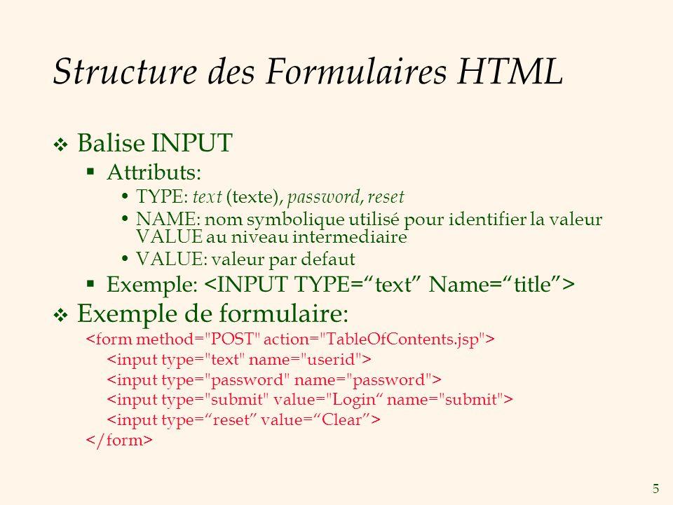 5 Structure des Formulaires HTML Balise INPUT Attributs: TYPE: text (texte), password, reset NAME: nom symbolique utilisé pour identifier la valeur VA