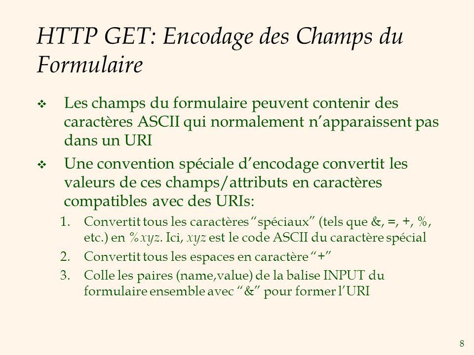 8 HTTP GET: Encodage des Champs du Formulaire Les champs du formulaire peuvent contenir des caractères ASCII qui normalement napparaissent pas dans un