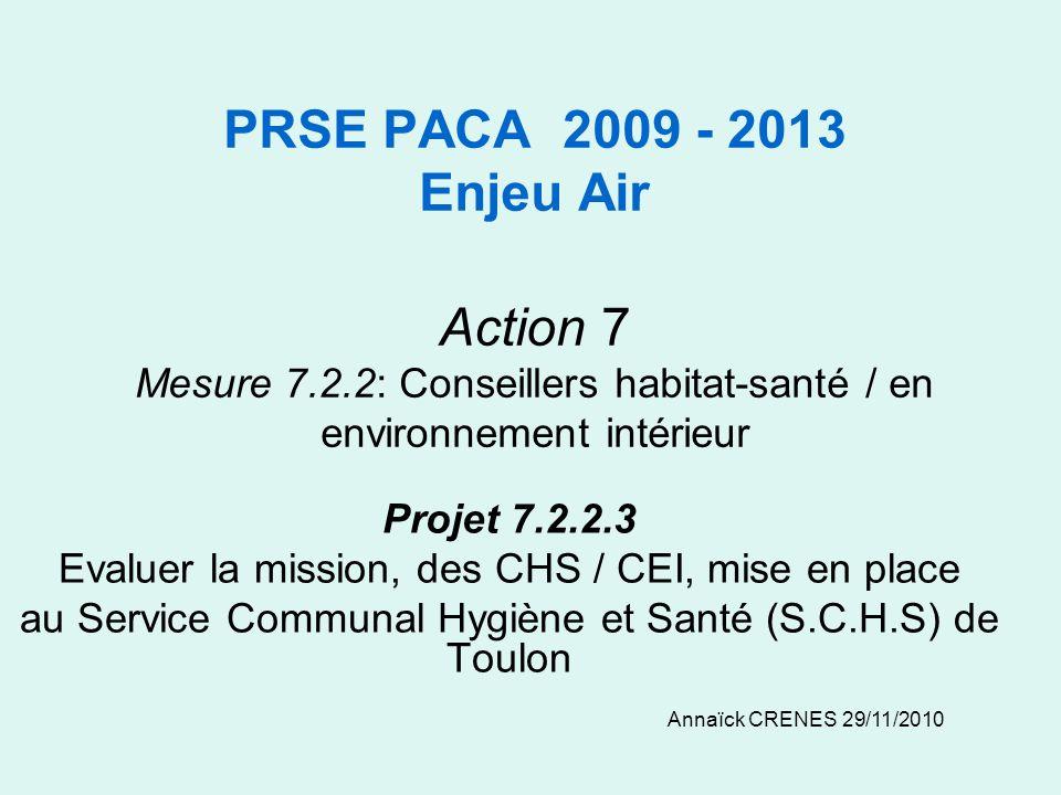 PRSE PACA 2009 - 2013 Enjeu Air Action 7 Mesure 7.2.2: Conseillers habitat-santé / en environnement intérieur Projet 7.2.2.3 Evaluer la mission, des CHS / CEI, mise en place au Service Communal Hygiène et Santé (S.C.H.S) de Toulon Annaïck CRENES 29/11/2010