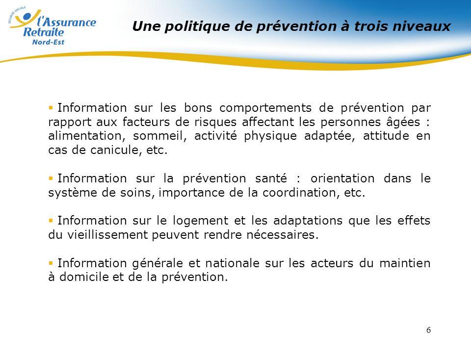 6 Information sur les bons comportements de prévention par rapport aux facteurs de risques affectant les personnes âgées : alimentation, sommeil, activité physique adaptée, attitude en cas de canicule, etc.