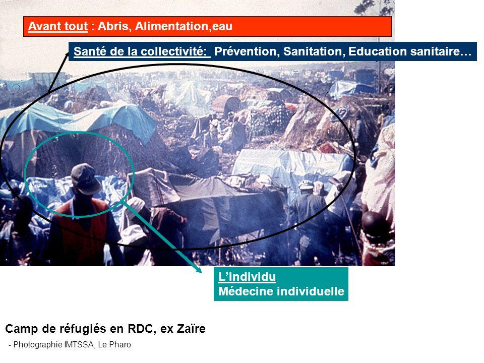 Lindividu Médecine individuelle Camp de réfugiés en RDC, ex Zaïre - Photographie IMTSSA, Le Pharo Avant tout : Abris, Alimentation,eau Santé de la col