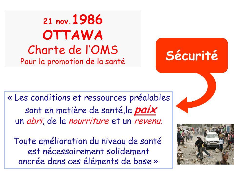 21 nov. 1986 OTTAWA Charte de lOMS Pour la promotion de la santé « Les conditions et ressources préalables sont en matière de santé,la paix un abri, d
