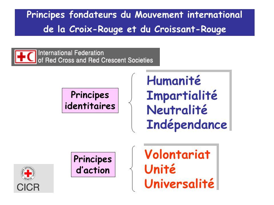Humanité Impartialité Neutralité Indépendance Humanité Impartialité Neutralité Indépendance Principes identitaires Principes daction Volontariat Unité