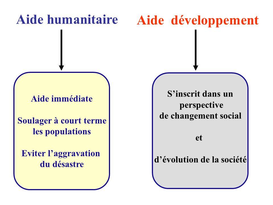Aide humanitaire Aide immédiate Soulager à court terme les populations Eviter laggravation du désastre Sinscrit dans un perspective de changement soci