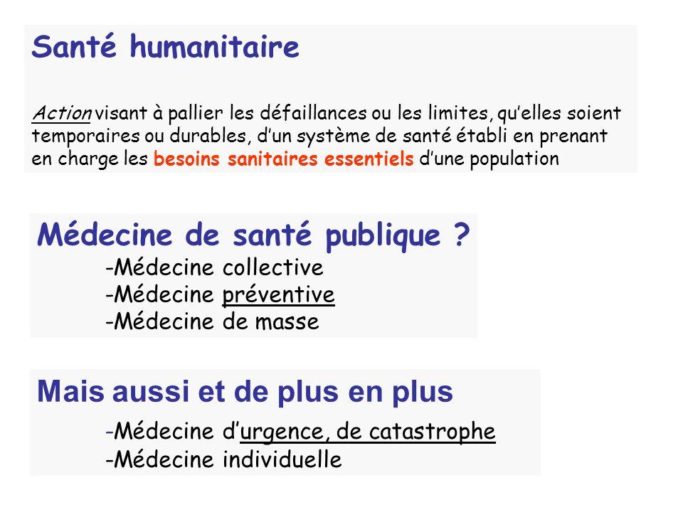Santé humanitaire Action visant à pallier les défaillances ou les limites, quelles soient temporaires ou durables, dun système de santé établi en pren