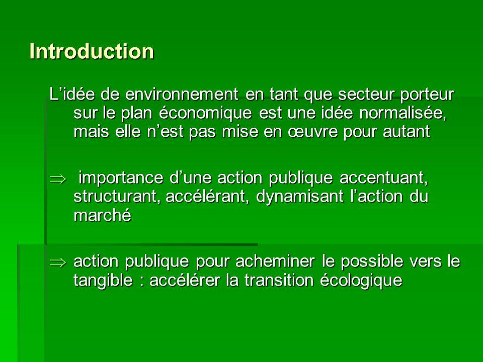 Introduction Lidée de environnement en tant que secteur porteur sur le plan économique est une idée normalisée, mais elle nest pas mise en œuvre pour autant importance dune action publique accentuant, structurant, accélérant, dynamisant laction du marché importance dune action publique accentuant, structurant, accélérant, dynamisant laction du marché action publique pour acheminer le possible vers le tangible : accélérer la transition écologique action publique pour acheminer le possible vers le tangible : accélérer la transition écologique