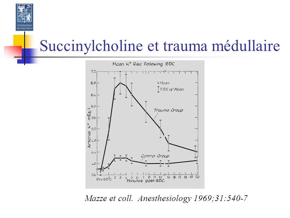 Succinylcholine et trauma médullaire Mazze et coll. Anesthesiology 1969;31:540-7