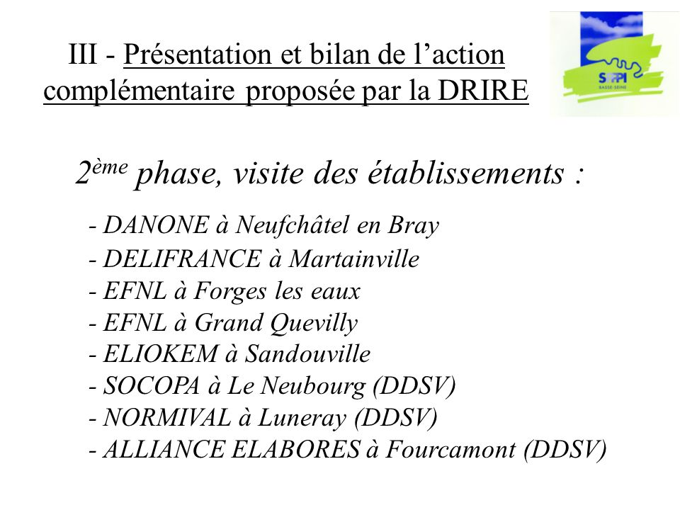 III - Présentation et bilan de laction complémentaire proposée par la DRIRE 2 ème phase, visite des établissements : - DANONE à Neufchâtel en Bray - DELIFRANCE à Martainville - EFNL à Forges les eaux - EFNL à Grand Quevilly - ELIOKEM à Sandouville - SOCOPA à Le Neubourg (DDSV) - NORMIVAL à Luneray (DDSV) - ALLIANCE ELABORES à Fourcamont (DDSV)