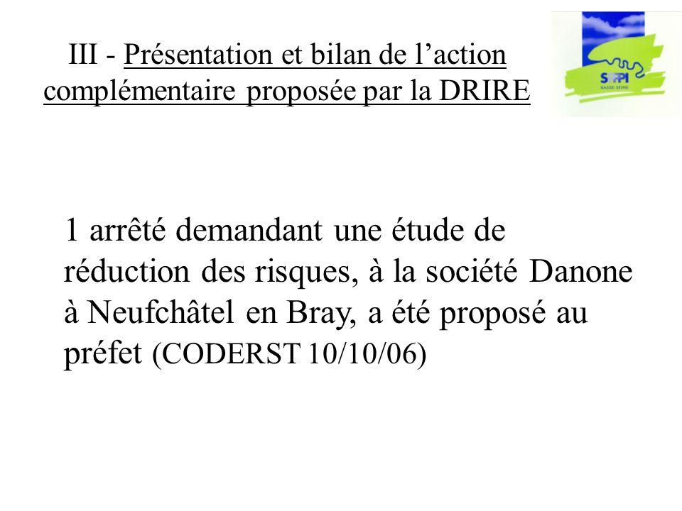 III - Présentation et bilan de laction complémentaire proposée par la DRIRE 1 arrêté demandant une étude de réduction des risques, à la société Danone à Neufchâtel en Bray, a été proposé au préfet (CODERST 10/10/06)