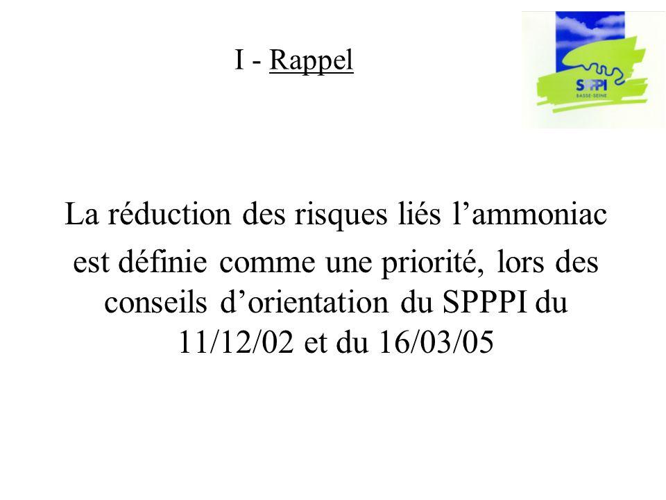 La réduction des risques liés lammoniac est définie comme une priorité, lors des conseils dorientation du SPPPI du 11/12/02 et du 16/03/05 I - Rappel
