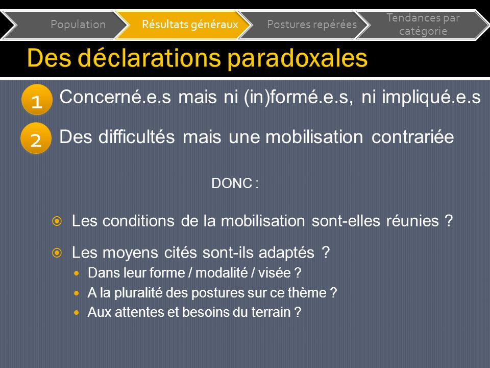 1 1 2 2 Des difficultés mais une mobilisation contrariée Concerné.e.s mais ni (in)formé.e.s, ni impliqué.e.s Les conditions de la mobilisation sont-elles réunies .