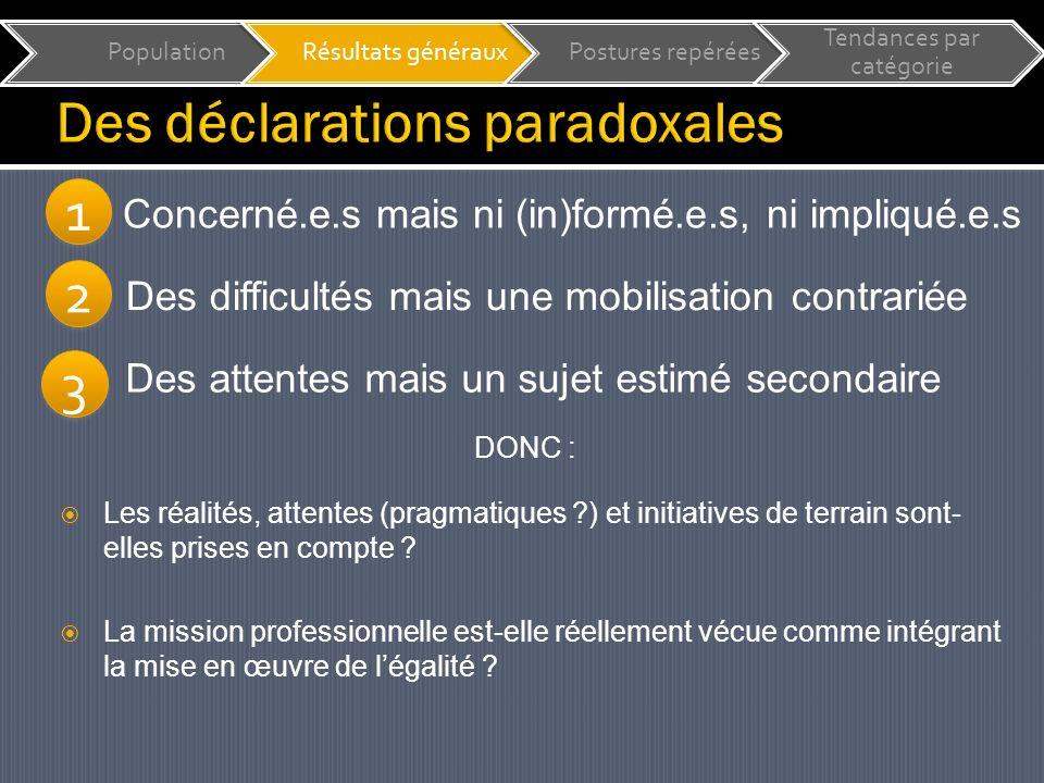 2 2 1 1 Les réalités, attentes (pragmatiques ?) et initiatives de terrain sont- elles prises en compte .