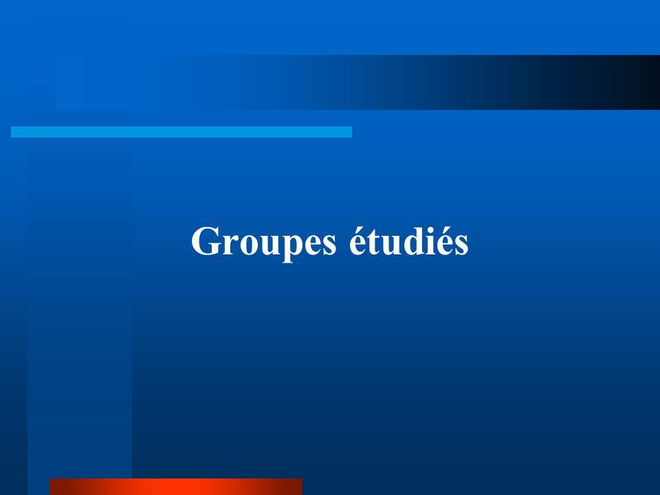 DAnalyser des productions orales des groupes dont le profil dominant est loraliture DAnalyser des productions orales des groupes dont le profil domina