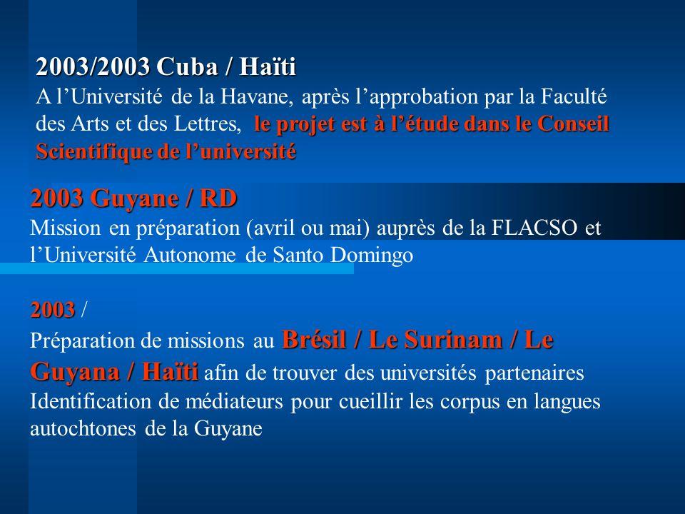 Élaboration du programme SISAD 2002 IRD / GEREC / UAG Les jeunes de la Guyane et la pluriethnicité 2000/2003 UAG / GEREC Université de la Laguna Élabo