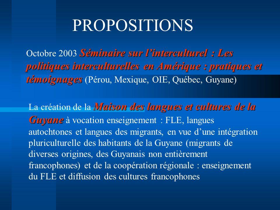 2003/2003 Cuba / Haïti le projet est à létude dans le Conseil Scientifique de luniversité 2003/2003 Cuba / Haïti A lUniversité de la Havane, après lap