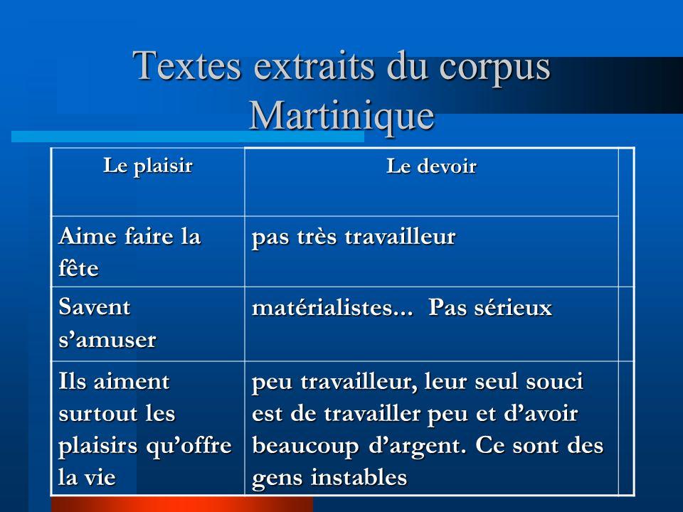 Pour le corpus martiniquais 1. le matérialisme 2. le makrelage 3. le sexe Pour le corpus R.D. 1.le travail 1. le travail 2. la joie 3. la collaboratio