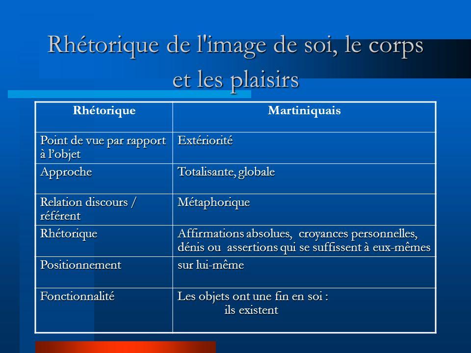 Textes extraits du corpus République Dominicaine Le plaisirLe devoir Personas alegres, les gusta la música les gusta mucho el negocio, el comercio Car