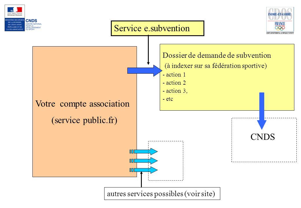 Votre compte association (service public.fr) Service e.subvention Pour les clubs multisports (affiliés à plusieurs fédérations sportives agréées), il faut créer 1 dossier complet de demande de subvention par fédération sportive Exemple: 1 Dossier de demande de subvention FFCO - action 1 - action 2 - action 3, - etc 1 Dossier de demande de subvention FFF - action 1 - action 2 - action 3, - etc 1 Dossier de demande de subvention FFHB - action 1 - action 2 - action 3, - etc Etc