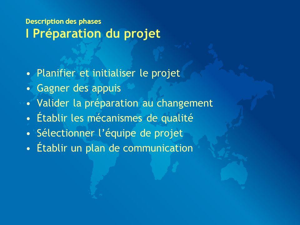 Description des phases I Préparation du projet Planifier et initialiser le projet Gagner des appuis Valider la préparation au changement Établir les mécanismes de qualité Sélectionner léquipe de projet Établir un plan de communication