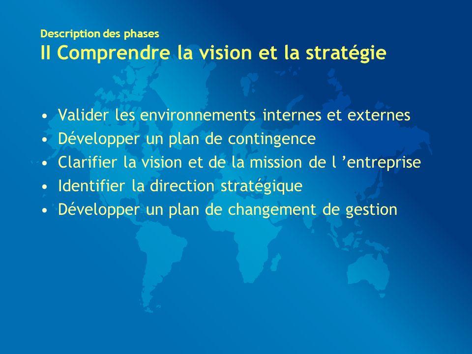 Description des phases II Comprendre la vision et la stratégie Valider les environnements internes et externes Développer un plan de contingence Clarifier la vision et de la mission de l entreprise Identifier la direction stratégique Développer un plan de changement de gestion