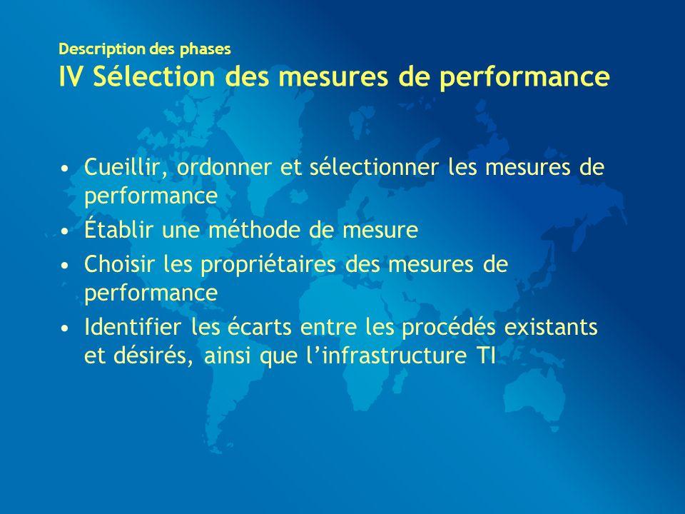 Description des phases IV Sélection des mesures de performance Cueillir, ordonner et sélectionner les mesures de performance Établir une méthode de mesure Choisir les propriétaires des mesures de performance Identifier les écarts entre les procédés existants et désirés, ainsi que linfrastructure TI