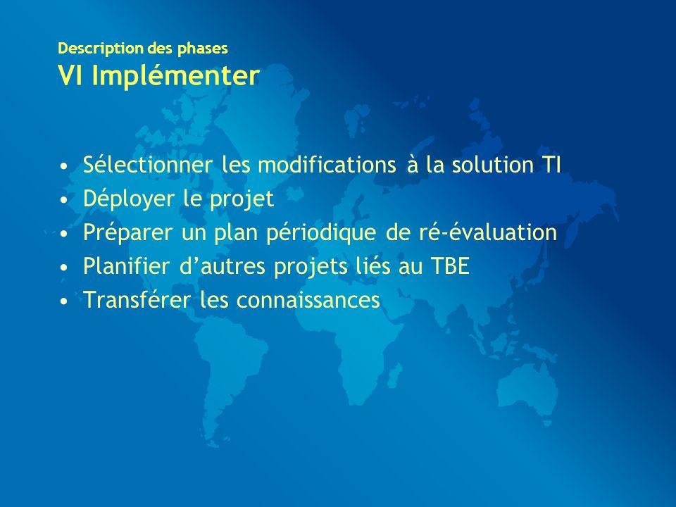 Description des phases VI Implémenter Sélectionner les modifications à la solution TI Déployer le projet Préparer un plan périodique de ré-évaluation Planifier dautres projets liés au TBE Transférer les connaissances