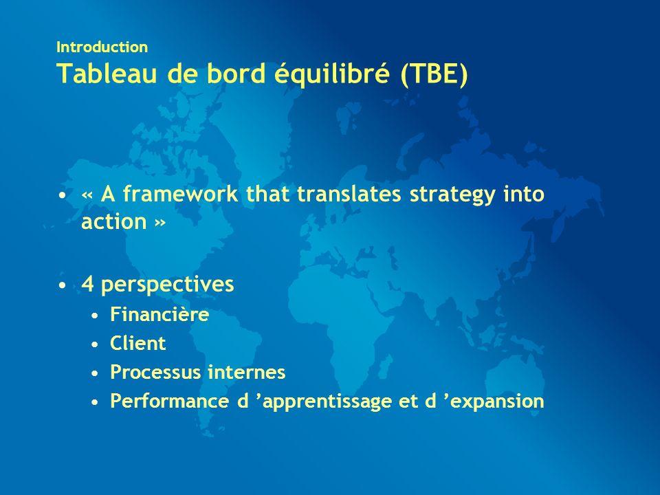 Introduction Tableau de bord équilibré (TBE) « A framework that translates strategy into action » 4 perspectives Financière Client Processus internes Performance d apprentissage et d expansion