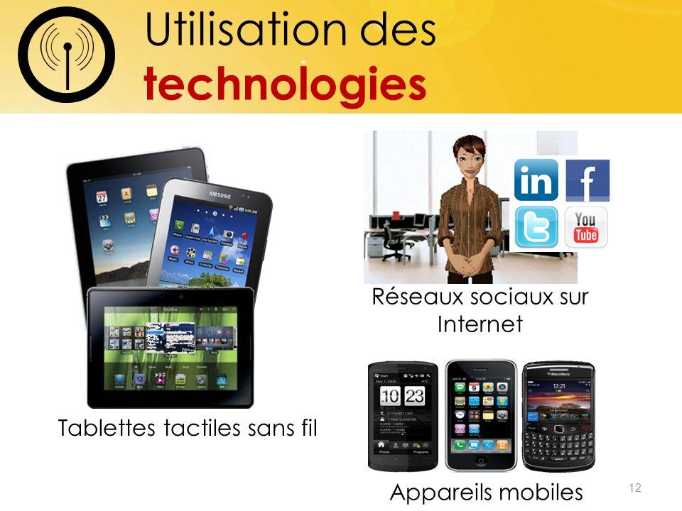 12 Utilisation des technologies Tablettes tactiles sans fil Réseaux sociaux sur Internet Appareils mobiles