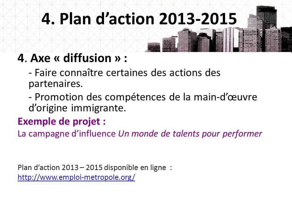 10 4. Plan daction 2013-2015 4. Axe « diffusion » : - Faire connaître certaines des actions des partenaires. - Promotion des compétences de la main-dœ