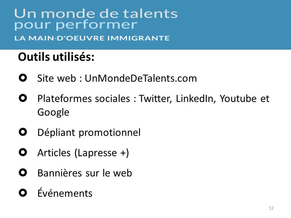12 Outils utilisés: Site web : UnMondeDeTalents.com Plateformes sociales : Twitter, LinkedIn, Youtube et Google Dépliant promotionnel Articles (Lapres