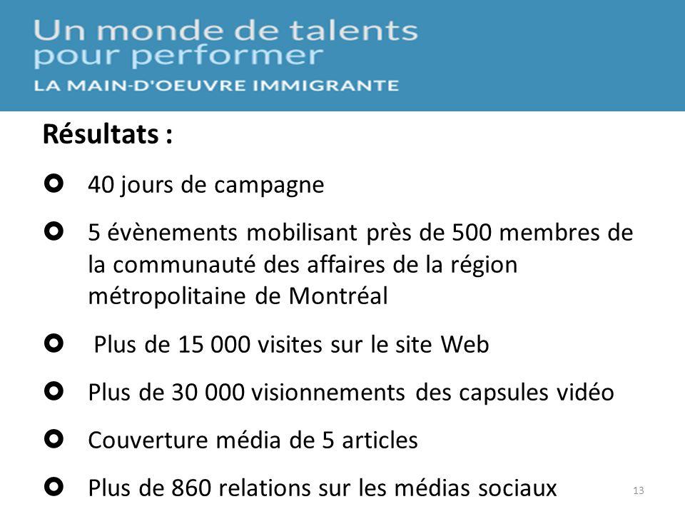13 Résultats : 40 jours de campagne 5 évènements mobilisant près de 500 membres de la communauté des affaires de la région métropolitaine de Montréal