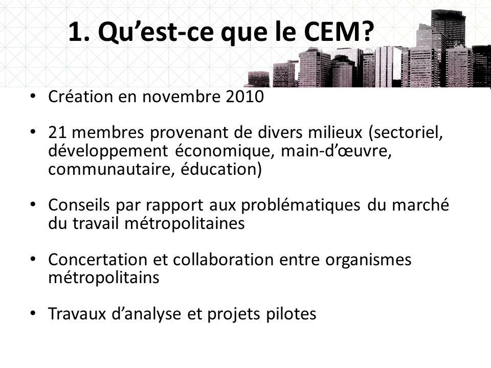 3 1. Quest-ce que le CEM? Création en novembre 2010 21 membres provenant de divers milieux (sectoriel, développement économique, main-dœuvre, communau