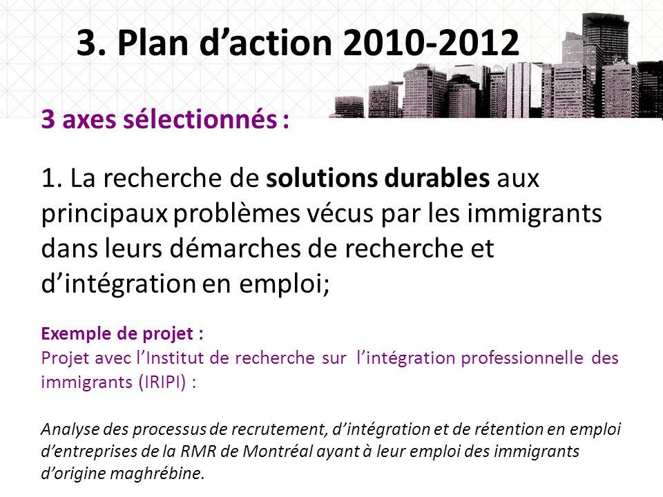 5 3. Plan daction 2010-2012 3 axes sélectionnés : 1. La recherche de solutions durables aux principaux problèmes vécus par les immigrants dans leurs d