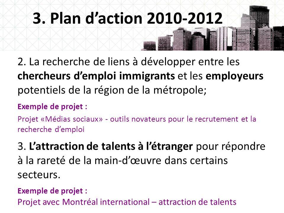 6 3. Plan daction 2010-2012 2. La recherche de liens à développer entre les chercheurs demploi immigrants et les employeurs potentiels de la région de