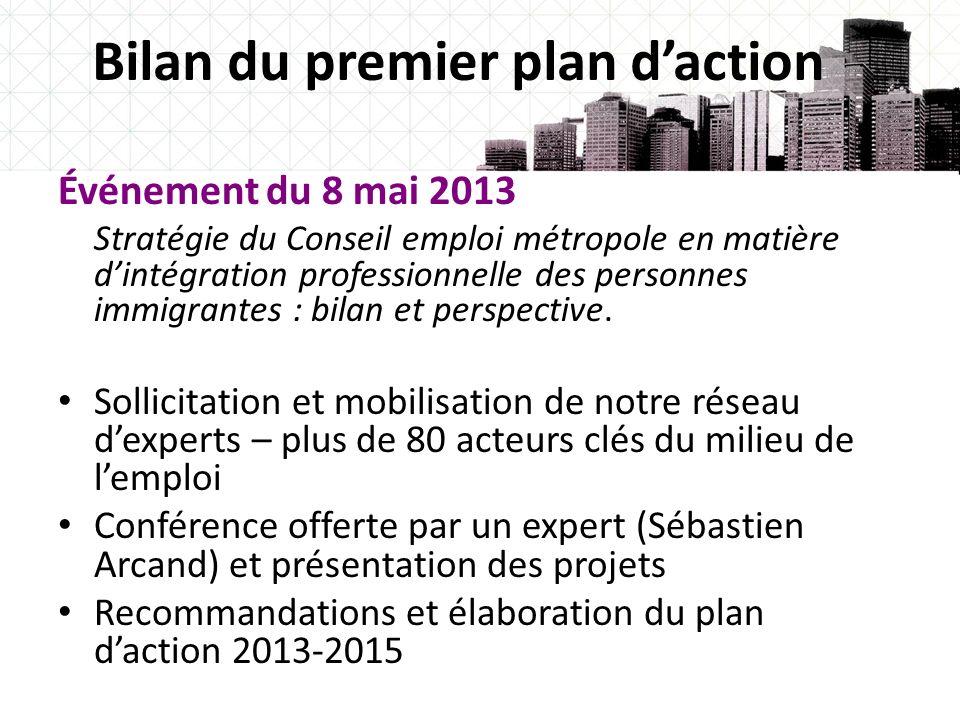 7 Bilan du premier plan daction Événement du 8 mai 2013 Stratégie du Conseil emploi métropole en matière dintégration professionnelle des personnes im