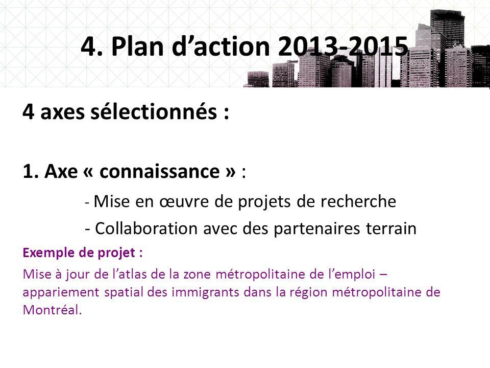 8 4. Plan daction 2013-2015 4 axes sélectionnés : 1. Axe « connaissance » : - Mise en œuvre de projets de recherche - Collaboration avec des partenair