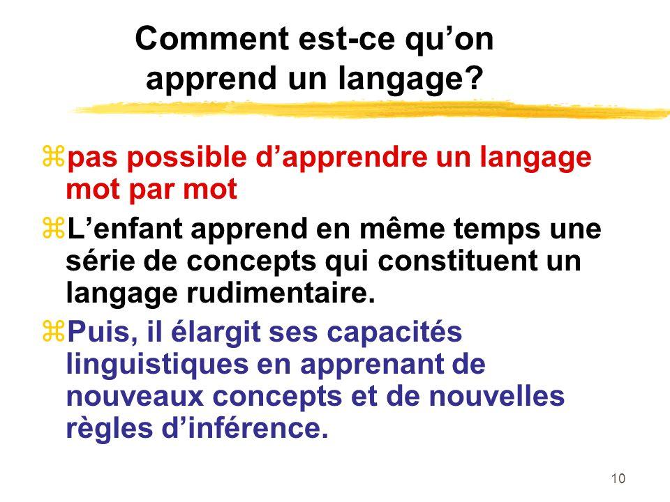 10 Comment est-ce quon apprend un langage? pas possible dapprendre un langage mot par mot Lenfant apprend en même temps une série de concepts qui cons