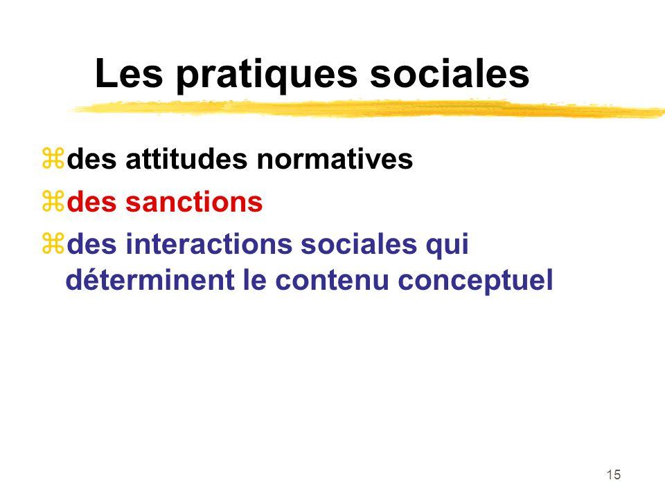 15 Les pratiques sociales des attitudes normatives des sanctions des interactions sociales qui déterminent le contenu conceptuel