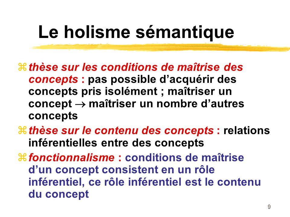 9 Le holisme sémantique thèse sur les conditions de maîtrise des concepts : pas possible dacquérir des concepts pris isolément ; maîtriser un concept