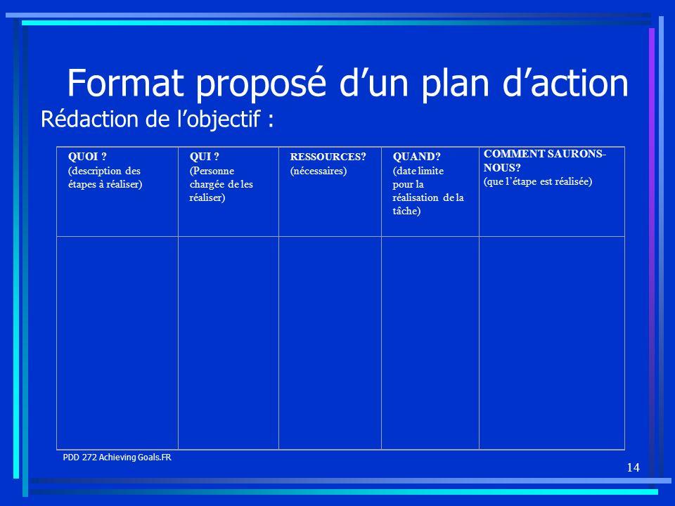 14 Format proposé dun plan daction Rédaction de lobjectif : QUOI ? (description des étapes à réaliser) QUI ? (Personne chargée de les réaliser) RESSOU