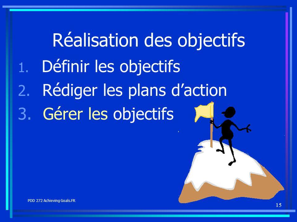 15 Réalisation des objectifs 1. Définir les objectifs 2. Rédiger les plans daction 3. Gérer les objectifs PDD 272 Achieving Goals.FR