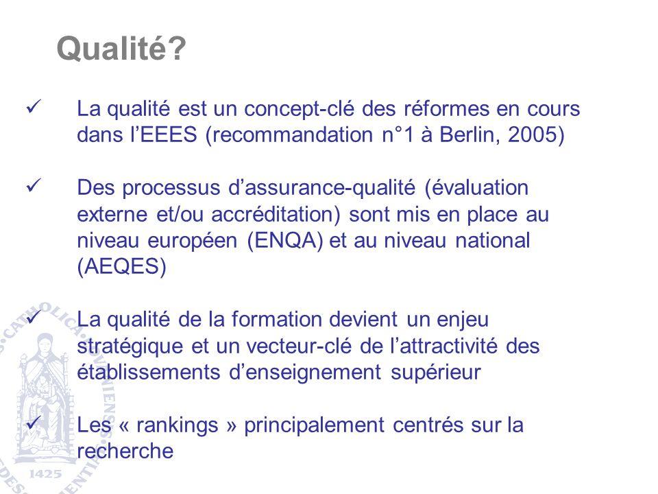 La qualité est un concept-clé des réformes en cours dans lEEES (recommandation n°1 à Berlin, 2005) Des processus dassurance-qualité (évaluation externe et/ou accréditation) sont mis en place au niveau européen (ENQA) et au niveau national (AEQES) La qualité de la formation devient un enjeu stratégique et un vecteur-clé de lattractivité des établissements denseignement supérieur Les « rankings » principalement centrés sur la recherche Qualité