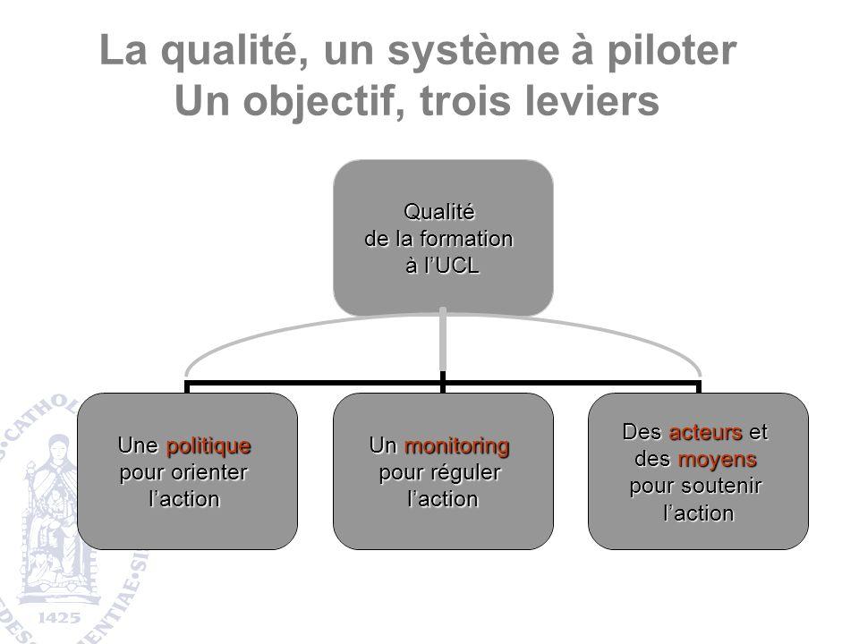 La qualité, un système à piloter Un objectif, trois leviers