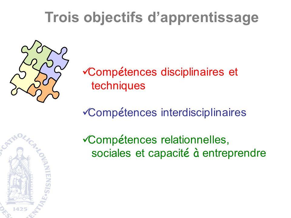 Comp é tences disciplinaires et techniques Comp é tences interdisciplinaires Comp é tences relationnelles, sociales et capacit é à entreprendre Trois objectifs dapprentissage