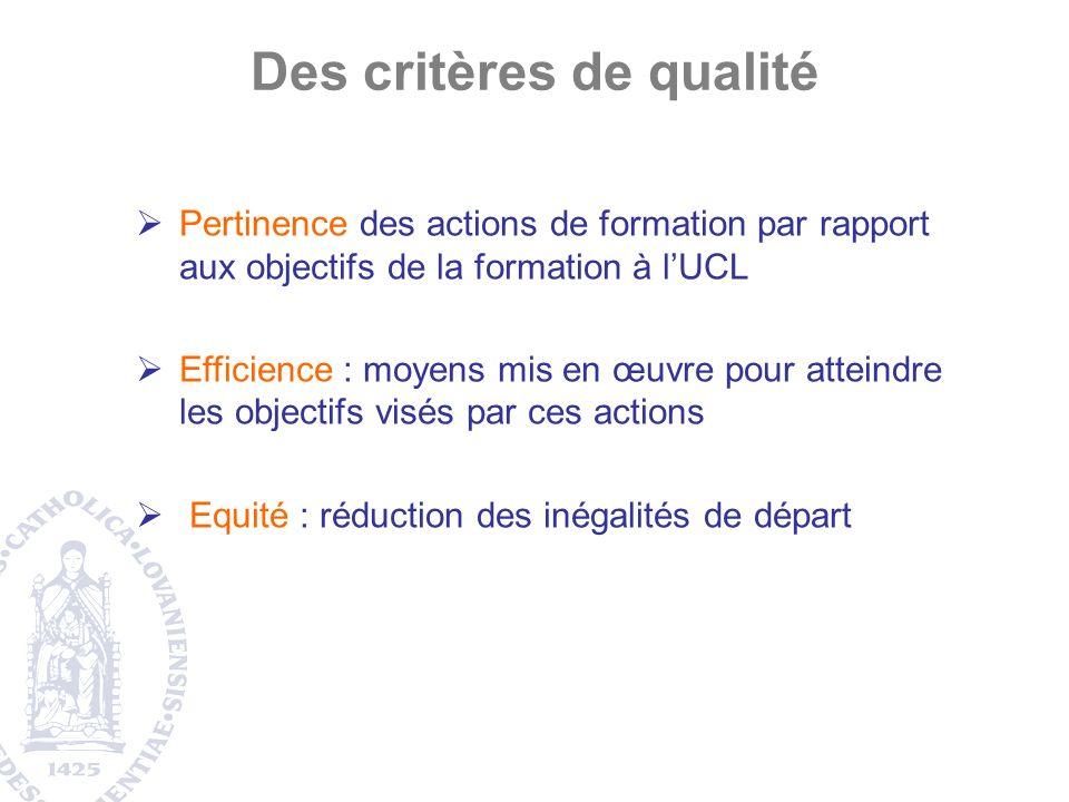 Des critères de qualité Pertinence des actions de formation par rapport aux objectifs de la formation à lUCL Efficience : moyens mis en œuvre pour atteindre les objectifs visés par ces actions Equité : réduction des inégalités de départ
