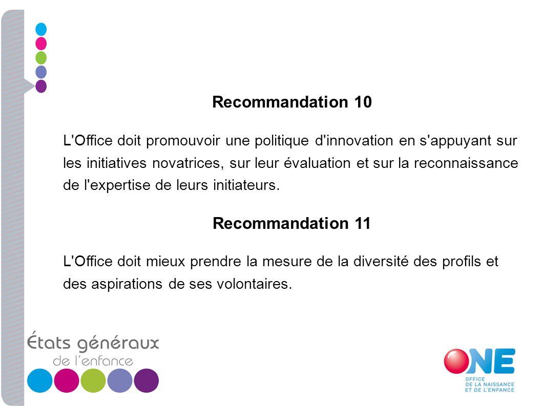 Recommandation 10 L'Office doit promouvoir une politique d'innovation en s'appuyant sur les initiatives novatrices, sur leur évaluation et sur la reco