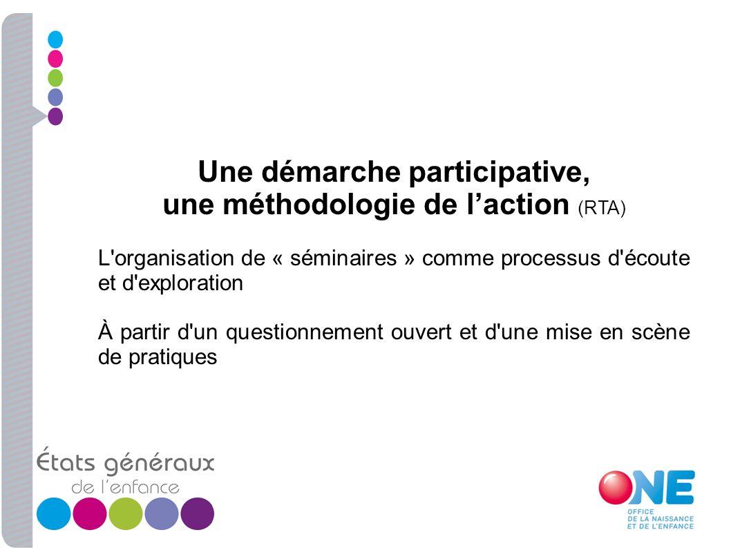 Une démarche participative, une méthodologie de laction (RTA) L'organisation de « séminaires » comme processus d'écoute et d'exploration À partir d'un