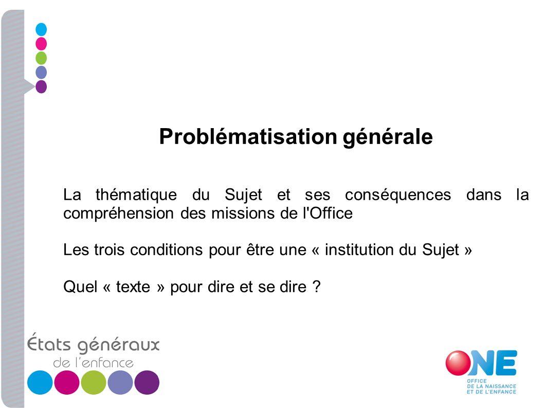 Problématisation générale La thématique du Sujet et ses conséquences dans la compréhension des missions de l'Office Les trois conditions pour être une