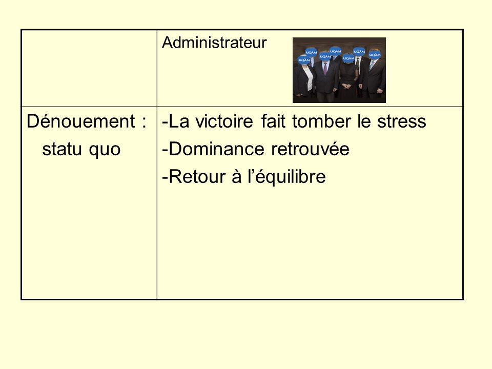 Administrateur Dénouement : statu quo -La victoire fait tomber le stress -Dominance retrouvée -Retour à léquilibre