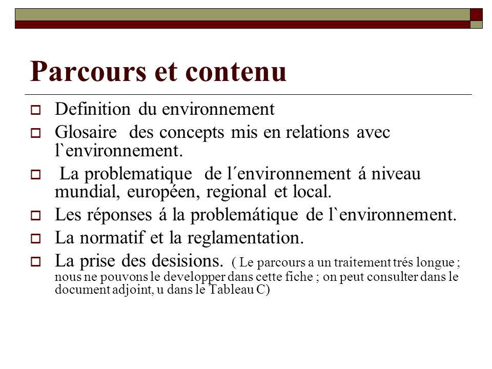 Parcours et contenu Definition du environnement Glosaire des concepts mis en relations avec l`environnement.
